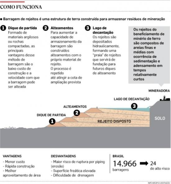 mineração no brasil resumo